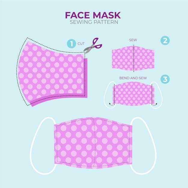 ドットフェイスマスク縫製パターンとピンク 無料ベクター