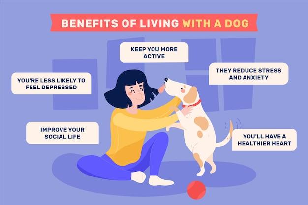 Преимущества жизни с домашним животным Бесплатные векторы