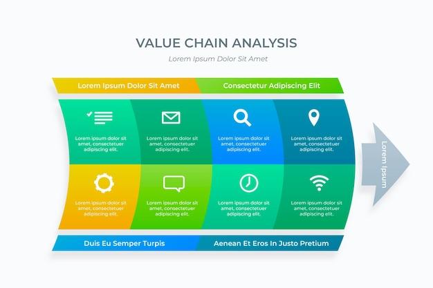 Инфографический стиль диаграммы цепочки создания стоимости Бесплатные векторы