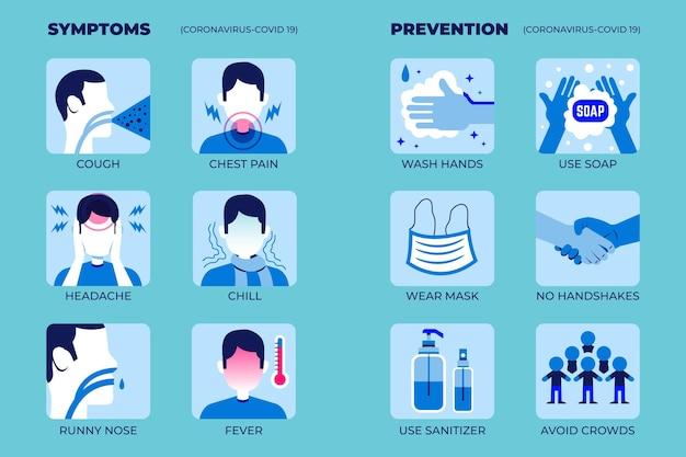 症状/保護のためのコロナウイルスのインフォグラフィック 無料ベクター