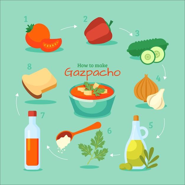 Здоровый рецепт с овощами Бесплатные векторы