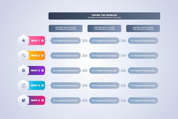 Пять почему инфографики Бесплатные векторы