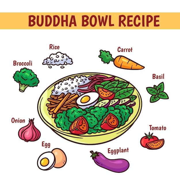 卵と野菜を使った仏のレシピ 無料ベクター