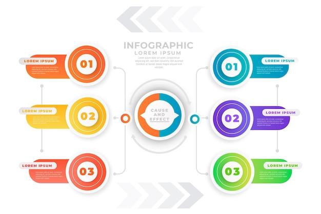 Плоский дизайн причины и следствия инфографики Бесплатные векторы