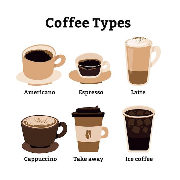 Коллекция типов кофе Бесплатные векторы