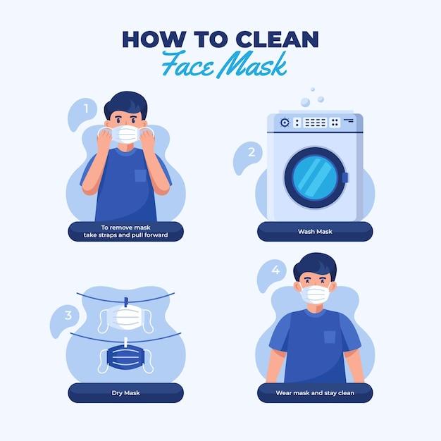 Как чистить многоразовые маски для лица - инфографика Бесплатные векторы