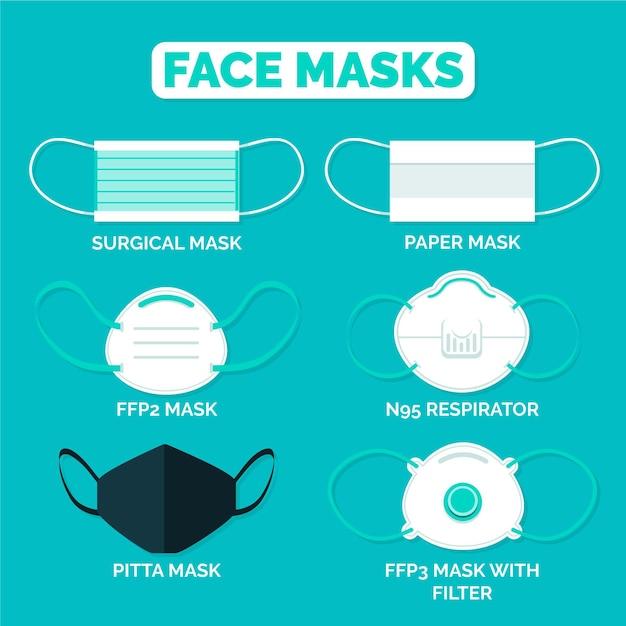 Тип концепции маски для лица Бесплатные векторы