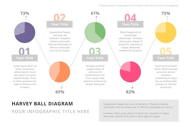 Плоские диаграммы харви - инфографика Бесплатные векторы