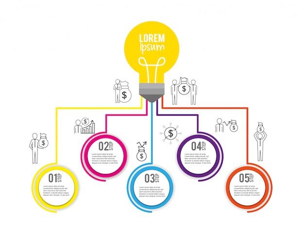 電球インフォグラフィック事業戦略計画 Premiumベクター