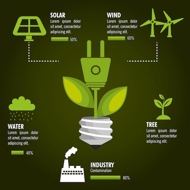 Возобновляемая энергия Бесплатные векторы
