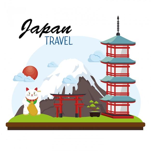 Япония путешествия плакат место знак Бесплатные векторы