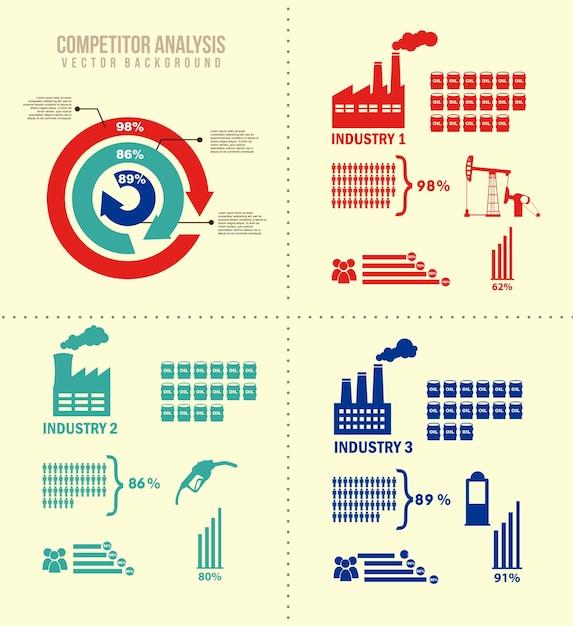 インフォグラフィックスベクトルの背景と競合分析のイラスト Premiumベクター