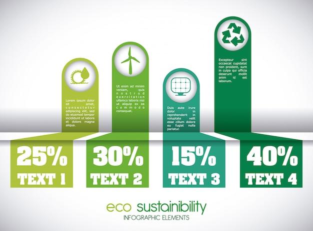 エコの持続可能性 Premiumベクター