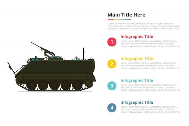 Шаблон инфографики армейского авианосца с четырьмя точками Premium векторы