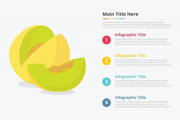 いくつかのポイントタイトルの説明とメロン果実のインフォグラフィック Premiumベクター