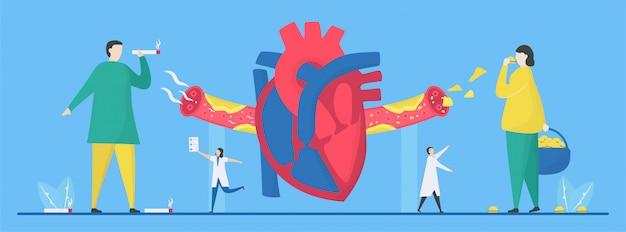 Заболевание сужение коронарных артерий, вызванное атеросклерозом баннер фон Premium векторы