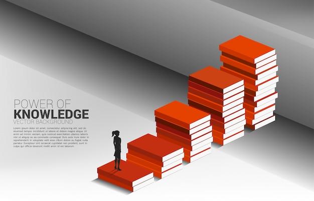 Концепция фон для силы знаний. Premium векторы