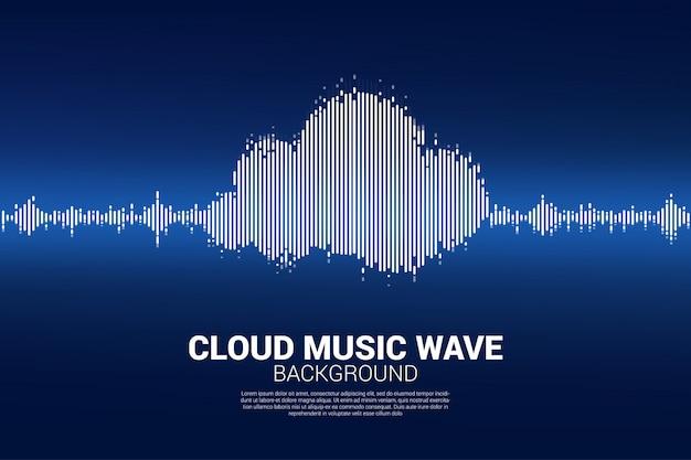 クラウドミュージックとサウンドテクノロジーのコンセプト Premiumベクター