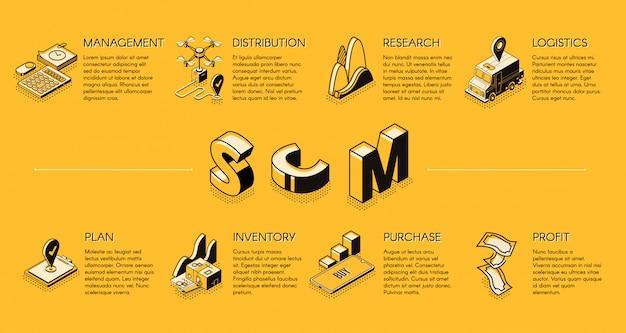 サプライチェーン管理等尺性ベクトルバナーまたはポスター 無料ベクター