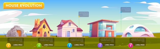 家の進化のアーキテクチャ 無料ベクター