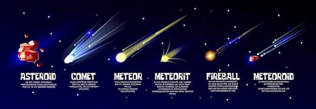 漫画の宇宙空間オブジェクトが設定されます輝く彗星、隕石、速い落下流星 無料ベクター