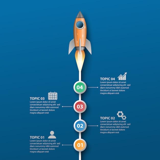Запуск ракеты, инфографики шаблон Premium векторы