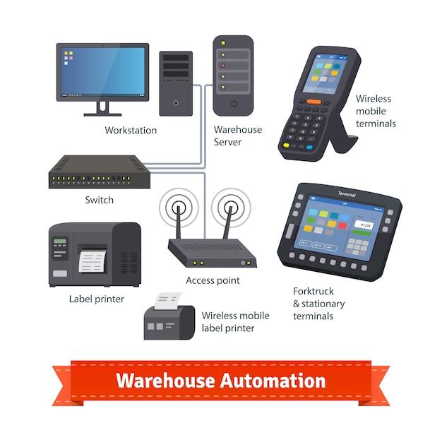 ネットワーク方式、固定および無線機器 無料ベクター