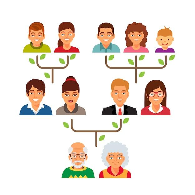 家族系譜図 無料ベクター