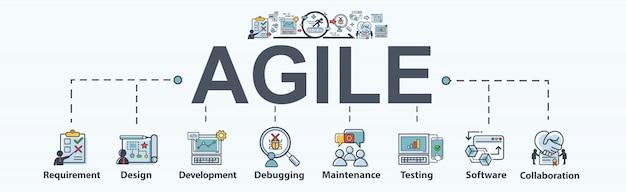 開発ソフトウェアのアジャイルな手順と整理。 Premiumベクター