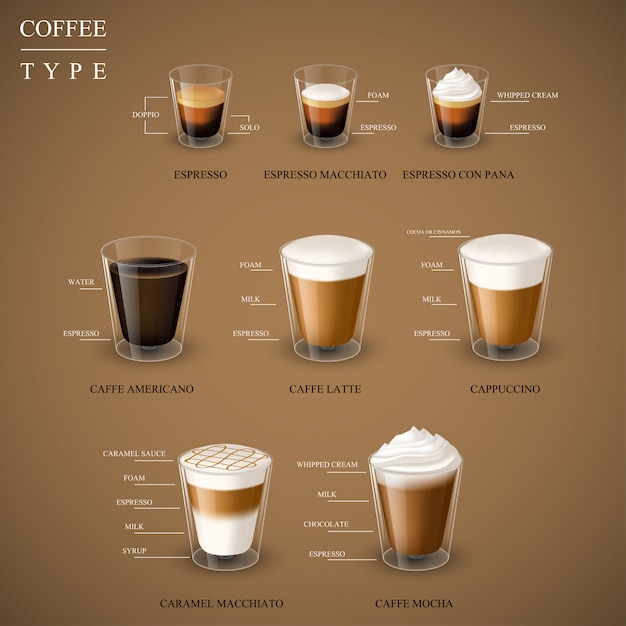 エスプレッソマシンセットからガラスカップのホットコーヒーエスプレッソの現実的なタイプ Premiumベクター