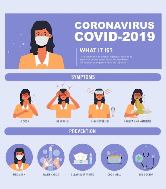 Корона вирус инфографики. женщина в маске инфографики. симптомы и профилактика. Premium векторы