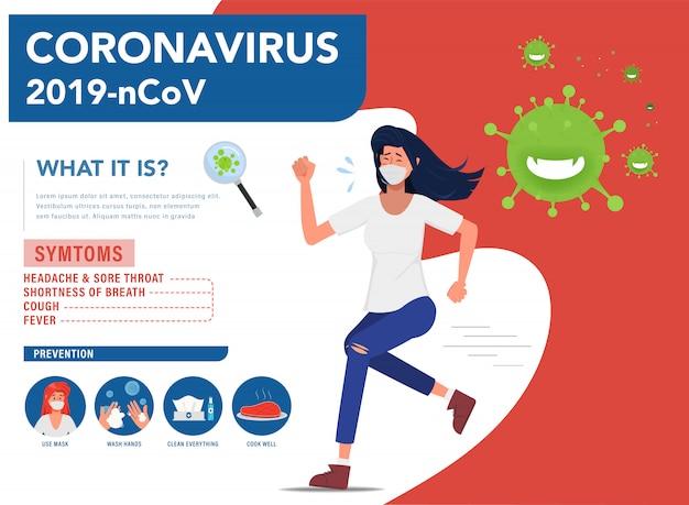 Женщина убежала от инфографики коронавирус. Premium векторы