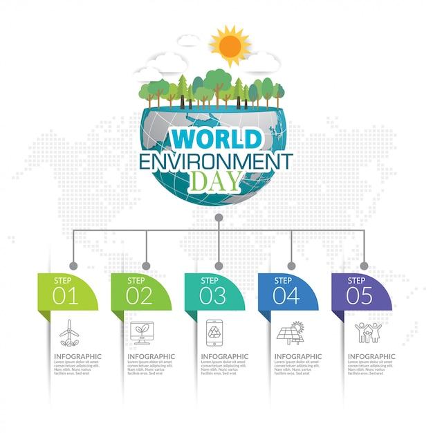 緑豊かな街のエコロジーコンセプト。世界環境のコンセプト Premiumベクター