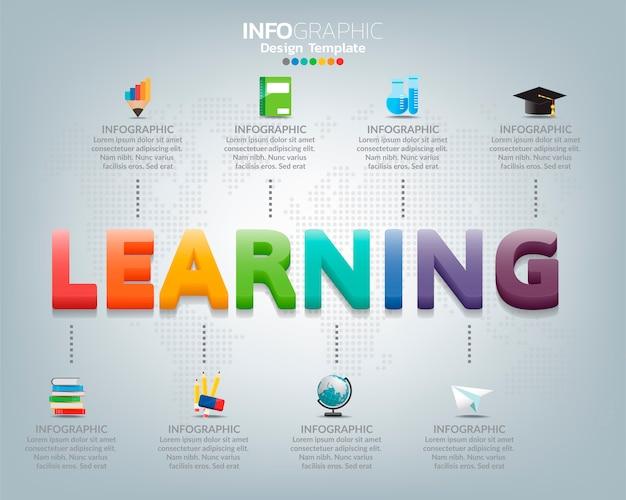 Современная концепция инфографики со словом учиться для веб-сайта и мобильного сайта Premium векторы