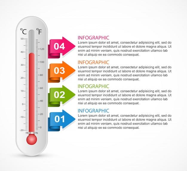 Инфографика термометр дизайн шаблона. Premium векторы
