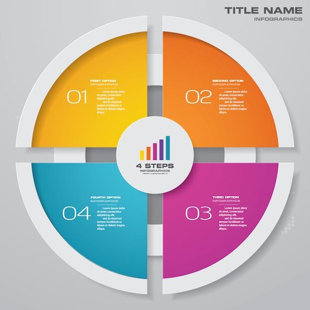 Инфографика циклической диаграммы для представления данных Premium векторы
