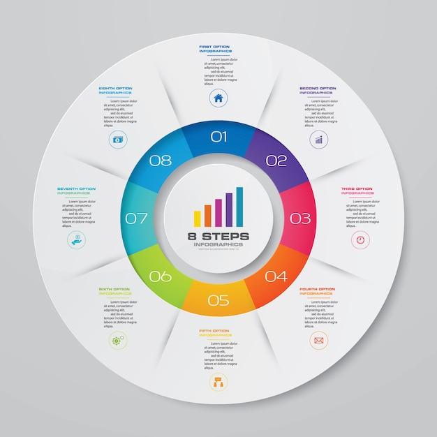 データ表示のためのサイクルチャートインフォグラフィック Premiumベクター