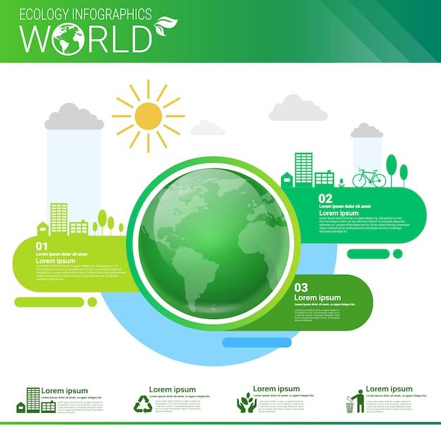コピースペースが付いている世界の環境保護のグリーンエネルギーの生態学のインフォグラフィックの旗 Premiumベクター