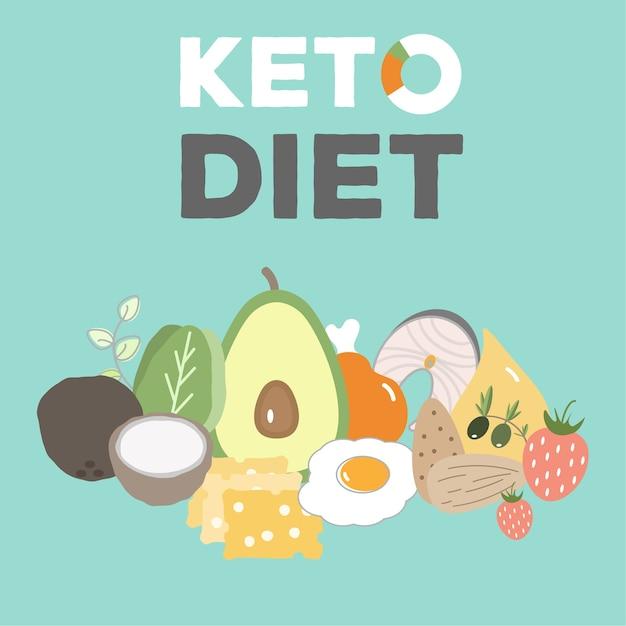 ケトジェニックダイエット、ケトフード、高脂肪、健康な心臓食 Premiumベクター