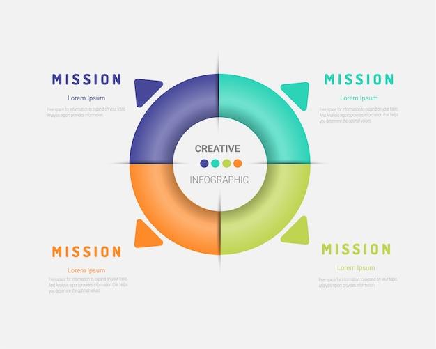 サイクル図、グラフ、プレゼンテーション、ラウンドチャートのテンプレート。事業コンセプト。 Premiumベクター