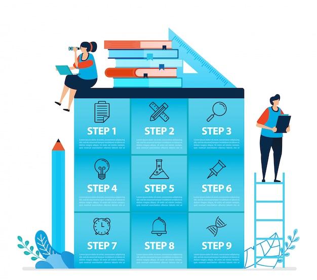 Человека иллюстрации и инфографики дизайн для вариантов бизнеса, шаги в обучении, образовательных процессов. Premium векторы