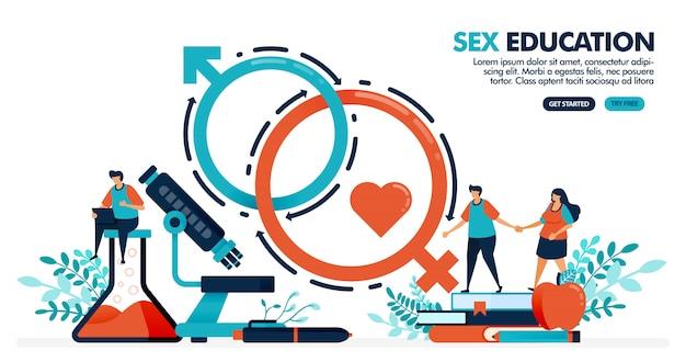人々のベクトルイラストは、性教育を勉強しています。精神的および肉体的健康のためのセックスロマンス。人間の生物学と解剖学のレッスン。 Premiumベクター