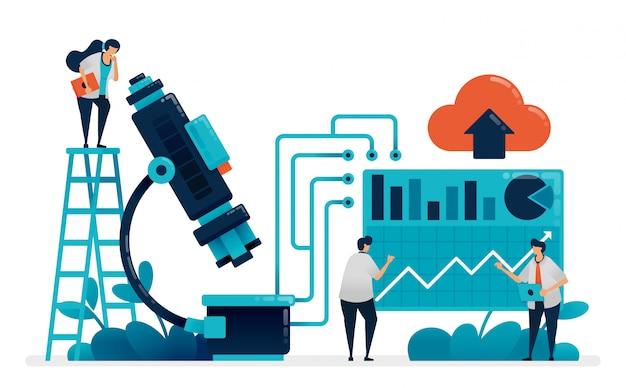 医師と科学者は顕微鏡で研究します。病院および診療所で統計検査結果を分析します。化学、物理学、生物学を学びます。 Premiumベクター