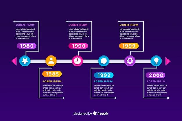 Хронология инфографики маркетинговые графики периодического плана Бесплатные векторы