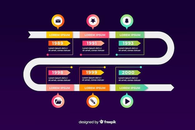Набор шагов бизнес улучшения графика времени шаблон Бесплатные векторы