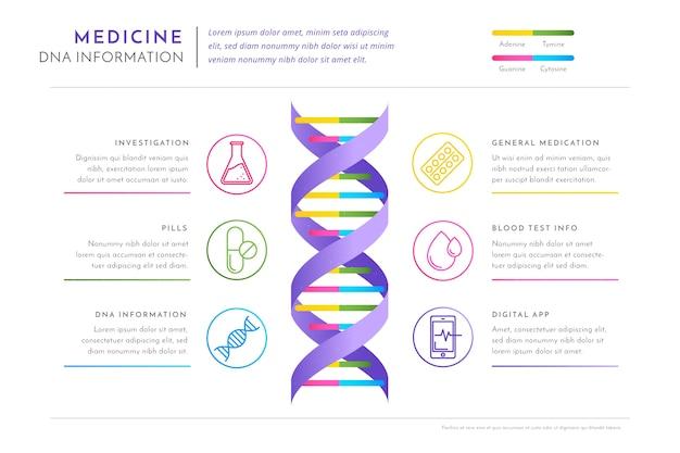 Инфографика медицинское здравоохранение Бесплатные векторы
