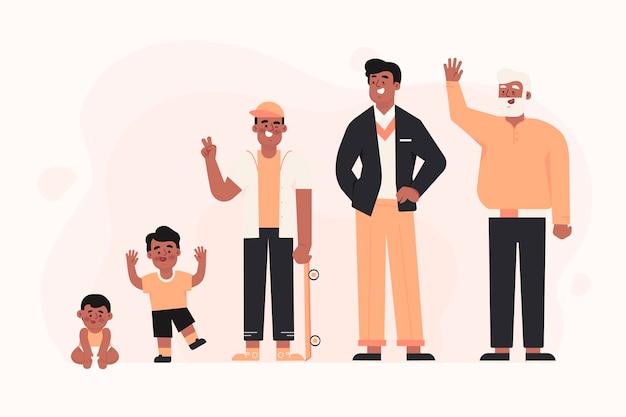 Человек в разном возрасте дизайн Бесплатные векторы