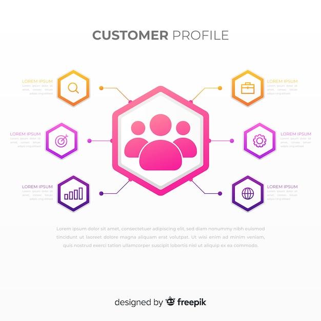Профиль клиента инфографики Бесплатные векторы
