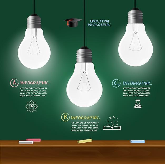 電球教育アイデアコンセプトデザインと黒板。 Premiumベクター