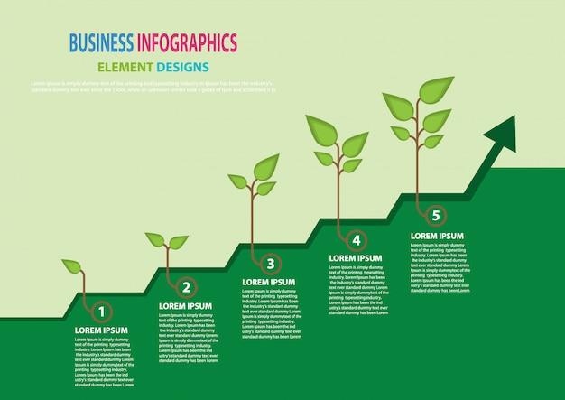 Бизнес-концепция роста. Premium векторы